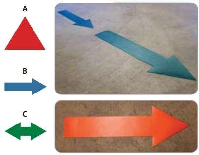 Zvětšit fotografii - DuraStripe podlahové značení 5S -šipky