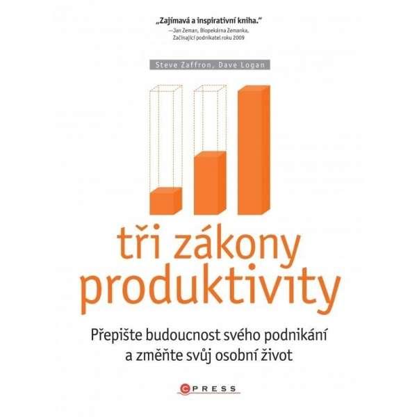 Zvětšit fotografii - Tři zákony produktivity